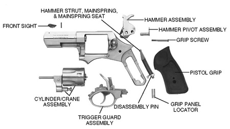 Ruger SP101 Exploded View
